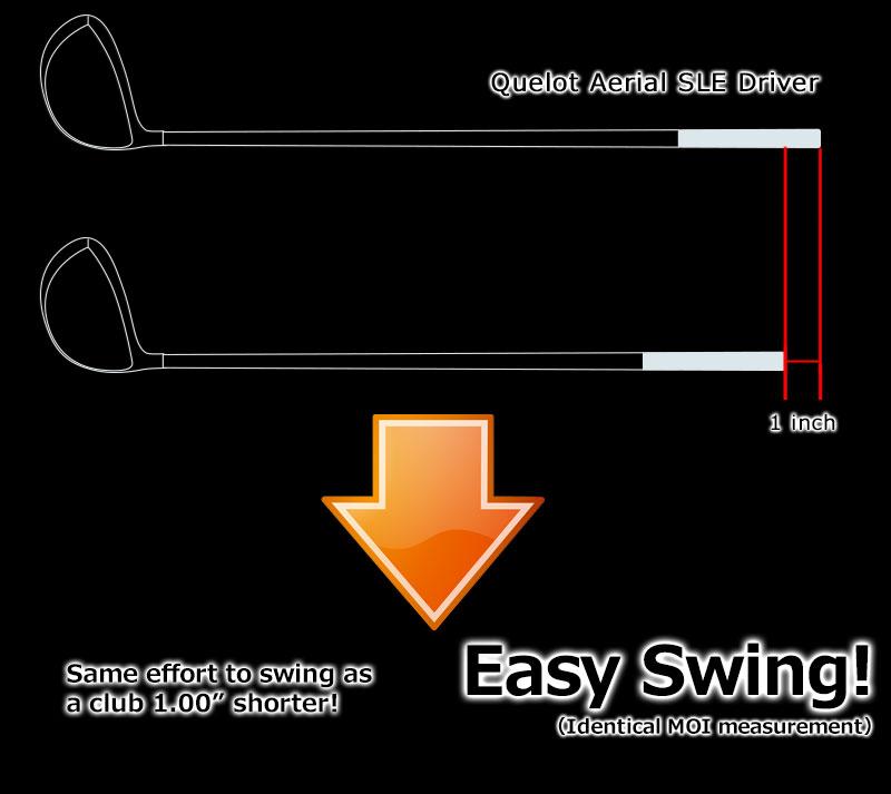 aerial-sle-length